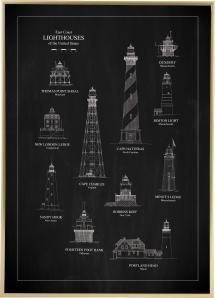 Schiefertafel - Leuchttürme - East Coast Poster